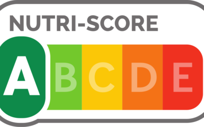 NUTRI-SCORE Calculator